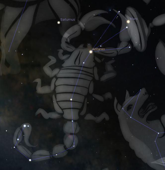 Stjärnbilden skorpionen